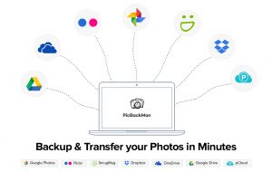 Where to Backup your Photos? Facebook, Flickr or Google Photos