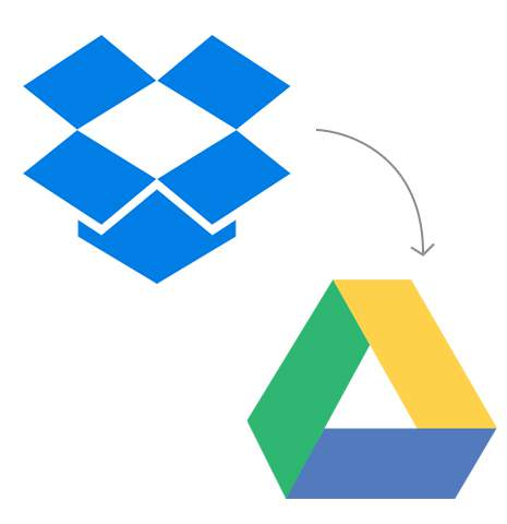 Transfer from Dropbox to Google Drive