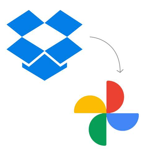Transfer from Dropbox to Google Photos