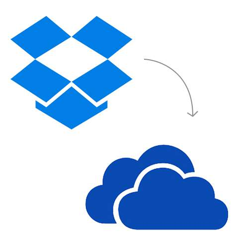Transfer from Dropbox to OneDrive