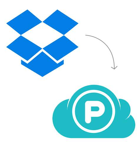 Transfer from Dropbox to pCloud