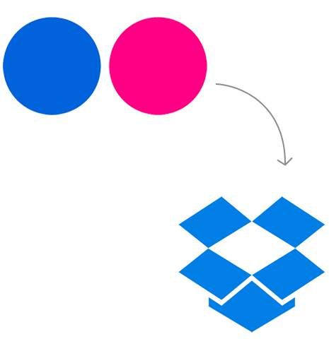 Transfer from Flickr to Dropbox