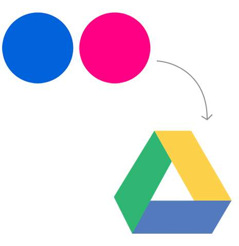 Transfer from Flickr to Google Drive