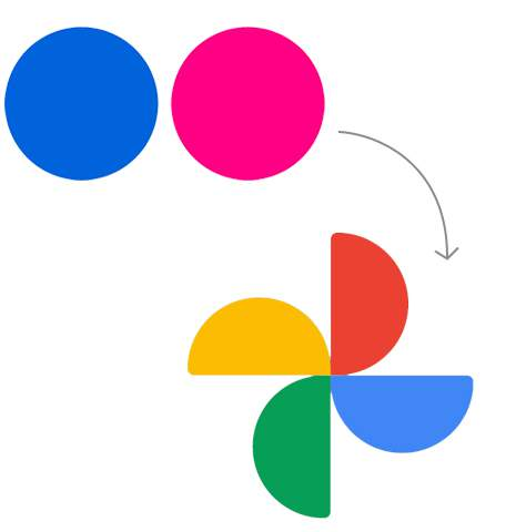 Transfer from Flickr to Google Photos