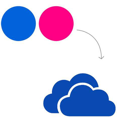 Transfer from Flickr to OneDrive