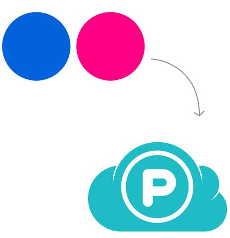 Transfer from Flickr to pCloud