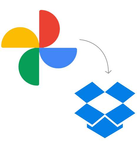 Transfer from Google Photos to Dropbox
