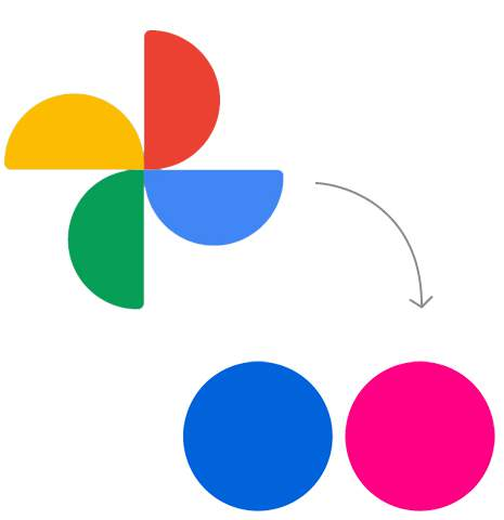 Transfer from Google Photos to Flickr