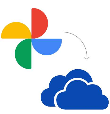 Transfer from Google Photos to OneDrive