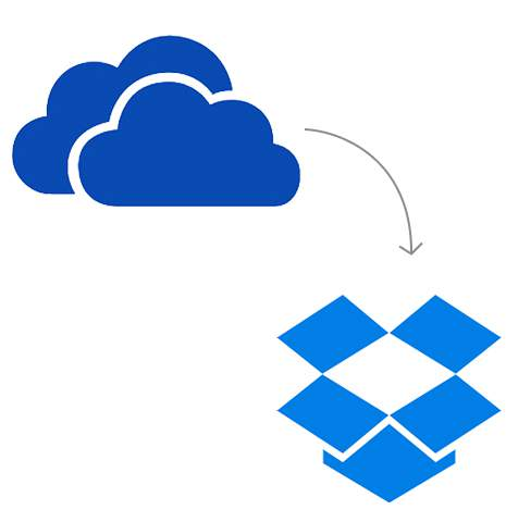 Transfer from OneDrive to Dropbox