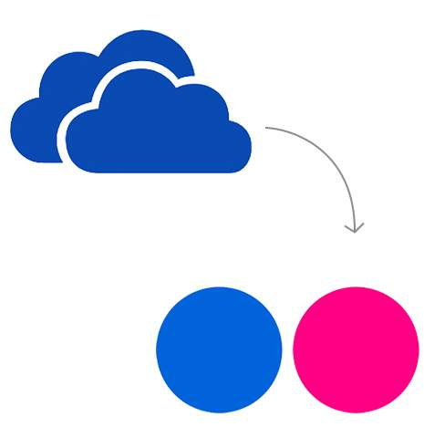 Transfer from OneDrive to Flickr