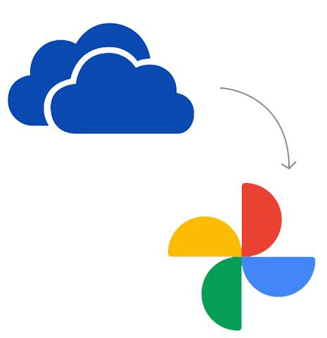 Transfer from OneDrive to Google Photos