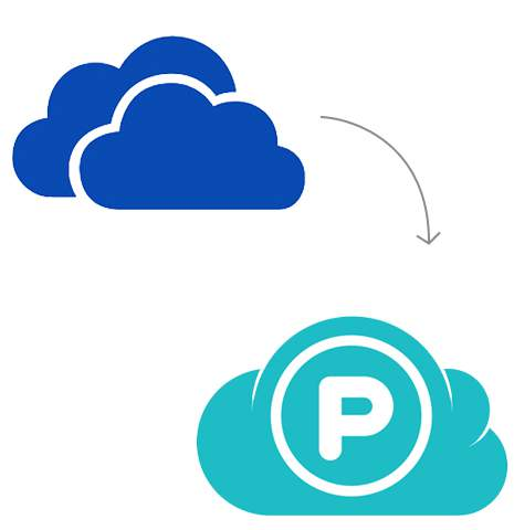 Transfer from OneDrive to pCloud