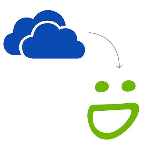 Transfer from OneDrive to SmugMug